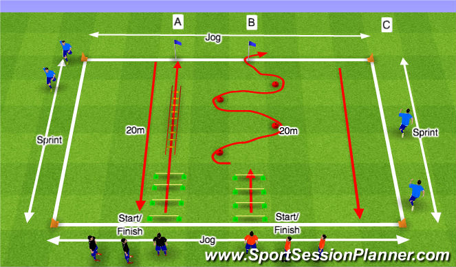 Speed Agility Workouts Soccer