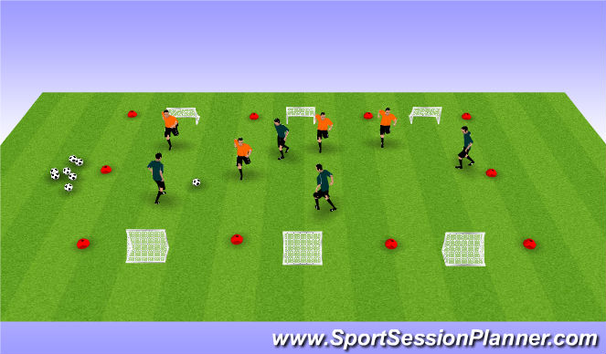 Football/Soccer Session Plan Drill (Colour): 3goal game