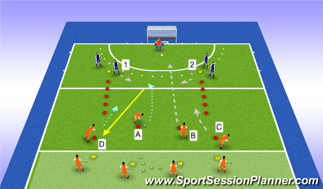 Hockey Session Plan Drill (Colour): attack 4v2
