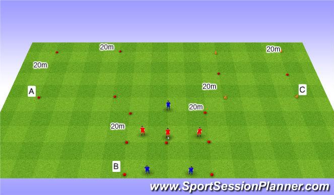 Football/Soccer Session Plan Drill (Colour): 3v3 Triathlon. Trójbój 3v3