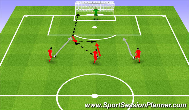 Football/Soccer Session Plan Drill (Colour): 1v0, wall pass, 1v2. 1v0, klepka, 1v2.