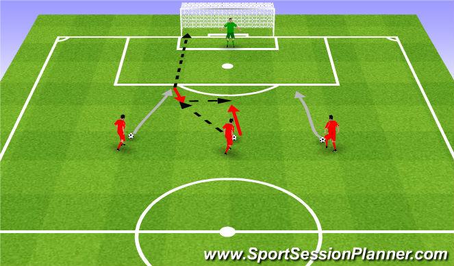 Football/Soccer Session Plan Drill (Colour): 1v0, wall pass, 1v2. 1v0, klepka, 1v2.