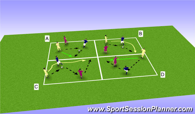 Football/Soccer Session Plan Drill (Colour): Movement in tight space