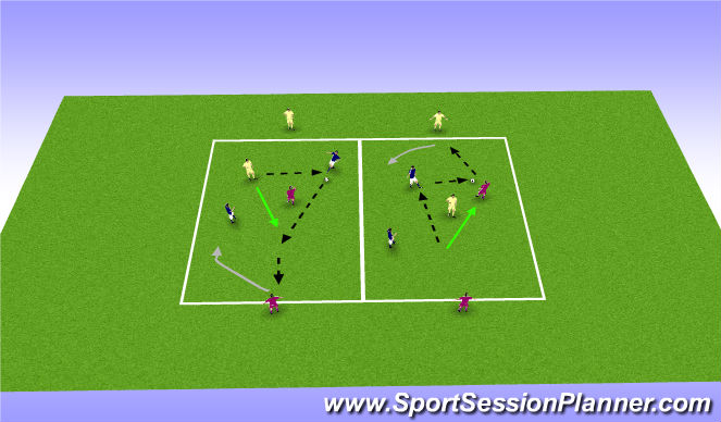 Football/Soccer Session Plan Drill (Colour): Combine to score