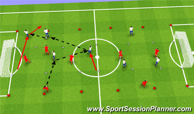 Football/Soccer Session Plan Drill (Colour): Part session