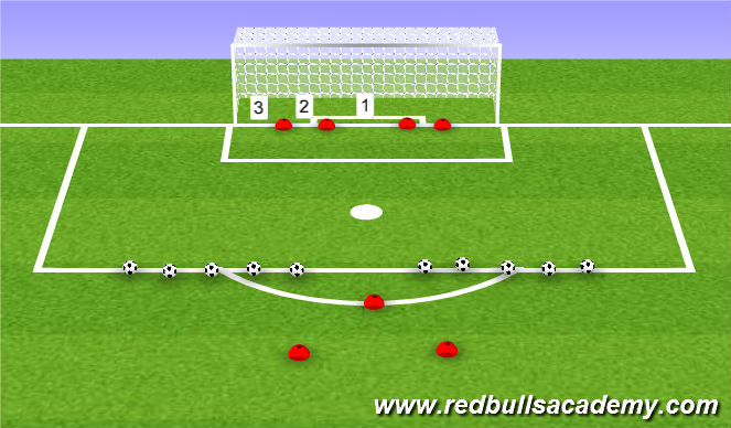 Football/Soccer Session Plan Drill (Colour): Skill Challenge