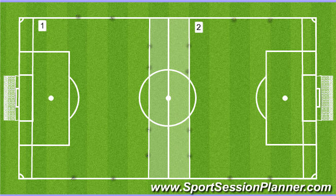 Football/Soccer Session Plan Drill (Colour): Games (9v9)