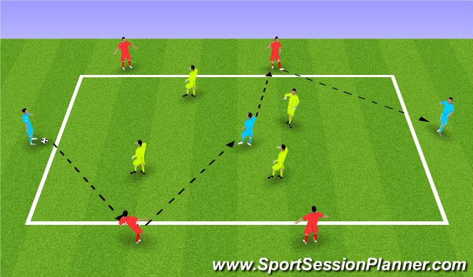 Football/Soccer Session Plan Drill (Colour): 4v4+3 Guardiola