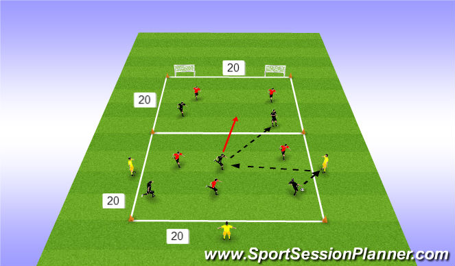 Football/Soccer Session Plan Drill (Colour): SSG Collective Possession to Advance
