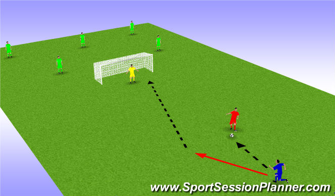 Football/Soccer Session Plan Drill (Colour): Over The Bar