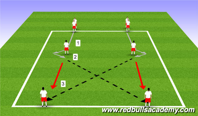 Football/Soccer Session Plan Drill (Colour): Main Theme (Semi/Fully Opposed)