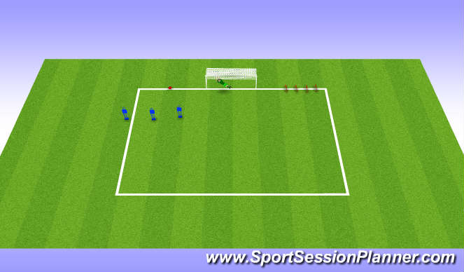 Football/Soccer Session Plan Drill (Colour): YD PHASE GK on field plyo session