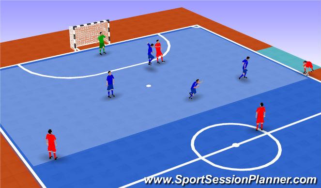 Futsal Session Plan Drill (Colour): Screen 2