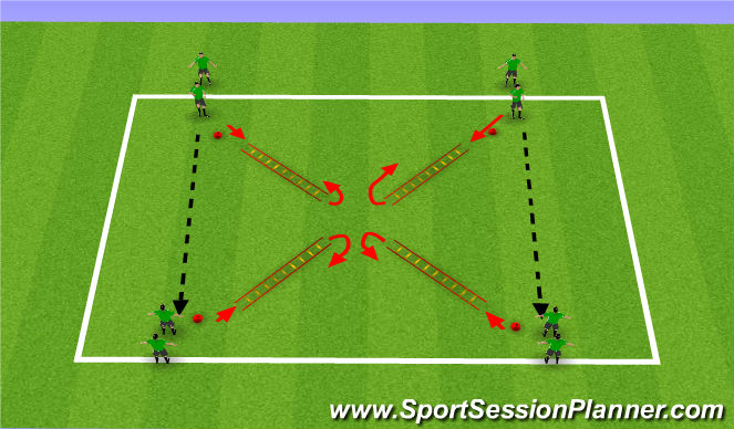 Football/Soccer Session Plan Drill (Colour): Second
