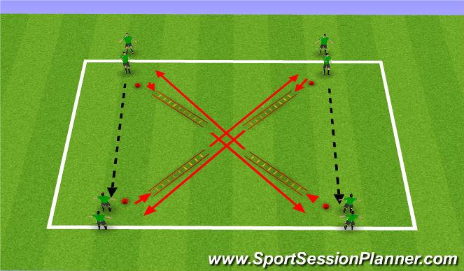 Football/Soccer Session Plan Drill (Colour): Third