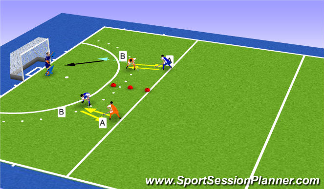 Hockey Session Plan Drill (Colour): 1v1 w strefie 22 i PS
