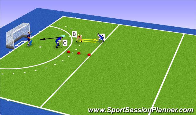 Hockey Session Plan Drill (Colour): 1v2 w strefie 22 i PS