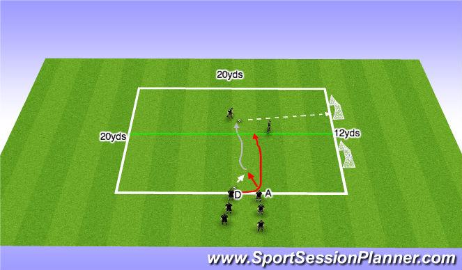 Football/Soccer Session Plan Drill (Colour): 1v1 Drill - Coerver