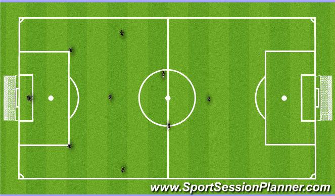 Football/Soccer Session Plan Drill (Colour): Team Shape