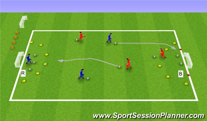 Football/Soccer Session Plan Drill (Colour): Activity 3 & Final Game