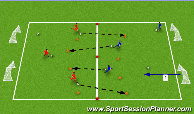 Football/Soccer Session Plan Drill (Colour): Activit #3 & Scrimmage / Final Game
