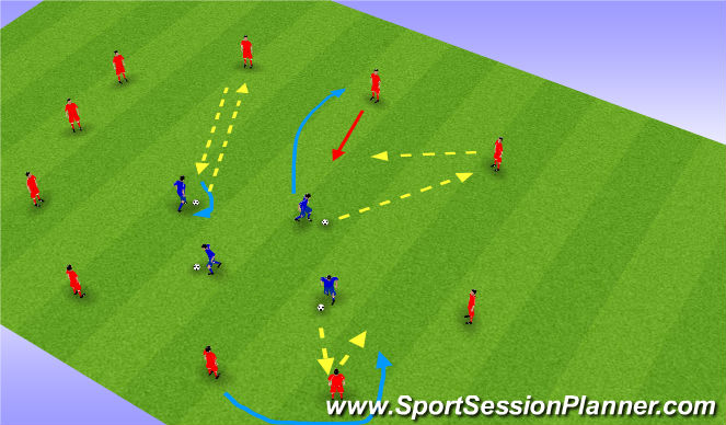Football/Soccer Session Plan Drill (Colour): Tech Warmup