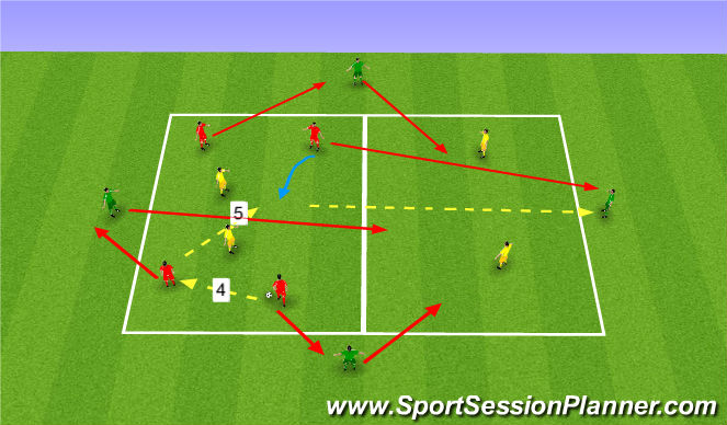 Football/Soccer Session Plan Drill (Colour): Targe Box - Possesion to Target