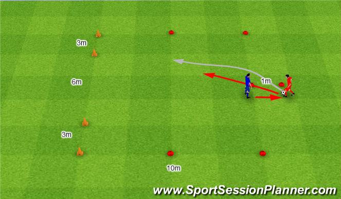 Football/Soccer Session Plan Drill (Colour): Tackling Twice. 2x odbiór.