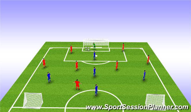 Football/Soccer Session Plan Drill (Colour): 7 v 5 Game