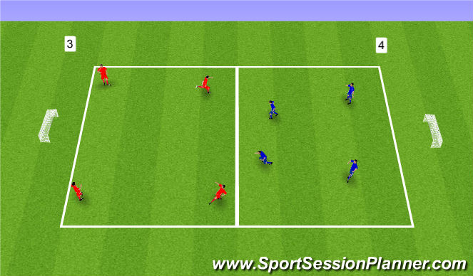 Football/Soccer Session Plan Drill (Colour): 4 á 4 á afmörkuðu svæði.