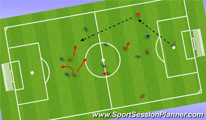 Football/Soccer Session Plan Drill (Colour): Scenario 1 - Ball into forwards