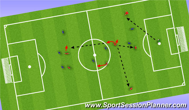 Football/Soccer Session Plan Drill (Colour): Scenario 2 - Ball into midfield
