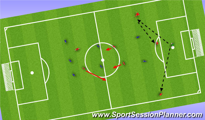 Football/Soccer Session Plan Drill (Colour): Scenario 3 - Playing through defence