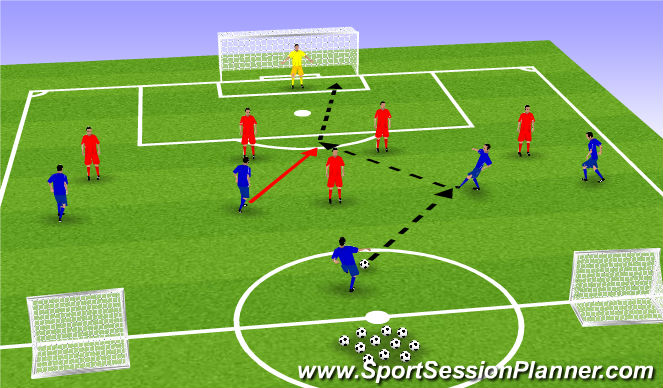 Football/Soccer Session Plan Drill (Colour): Target Goals