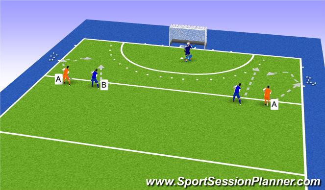 Hockey Session Plan Drill (Colour): 1v1 w bocznych sektorach strefy 22