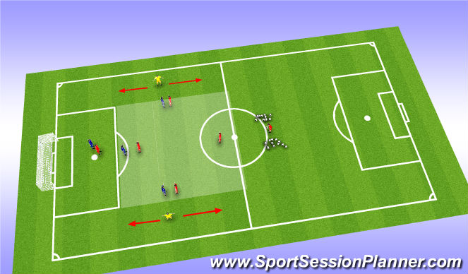 Football/Soccer Session Plan Drill (Colour): 3 v 3 with wide players & 1 v 1