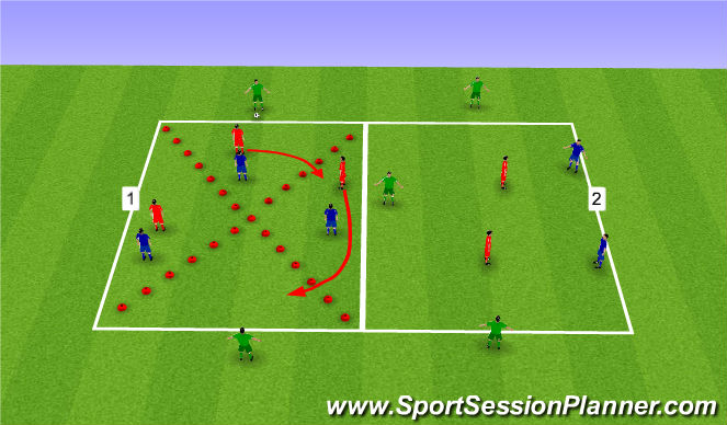 Football/Soccer Session Plan Drill (Colour): Functional Rondos