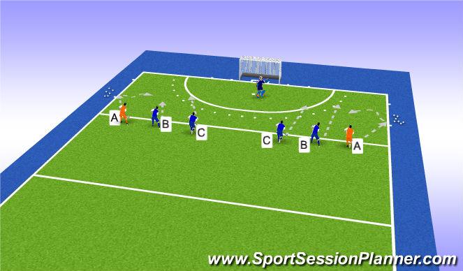 Hockey Session Plan Drill (Colour): 1x2 w bocznych sektorach strefy 22