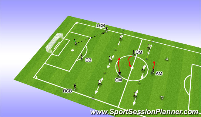 Football/Soccer Session Plan Drill (Colour): Playing Out Patterns: Part II