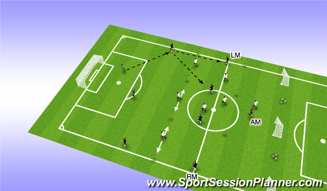 Football/Soccer Session Plan Drill (Colour): Playing Out Patterns: Part III