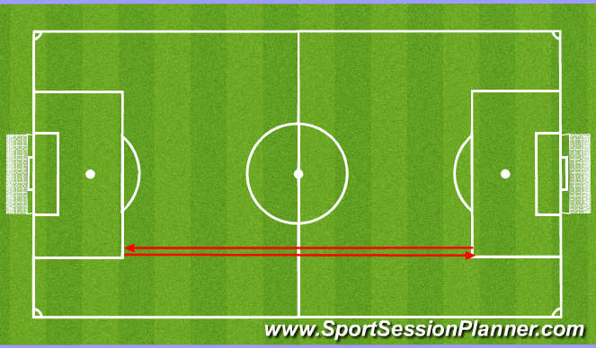 Football/Soccer Session Plan Drill (Colour): subs not used High Intensity runs - Speed Endurance