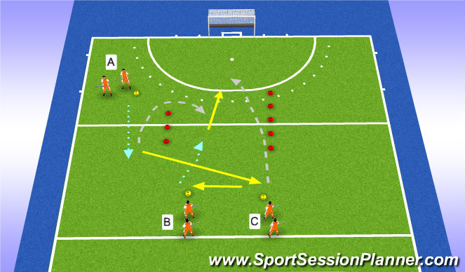 Hockey Session Plan Drill (Colour): attack 2v1