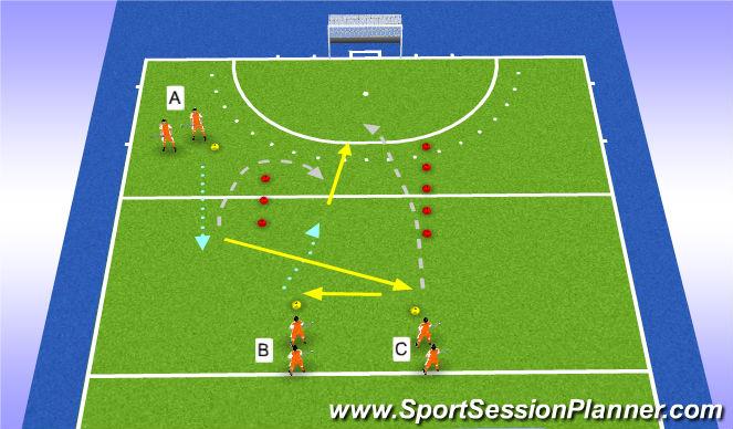 Hockey Session Plan Drill (Colour): attack 2v1