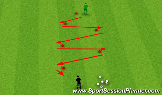Football/Soccer Session Plan Drill (Colour): Core Skill Part 1