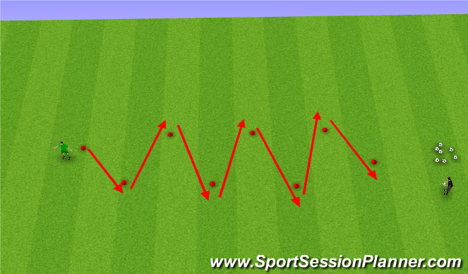 Football/Soccer Session Plan Drill (Colour): Core Skill 1B