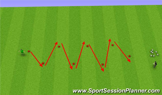 Football/Soccer Session Plan Drill (Colour): Core Skill 1B