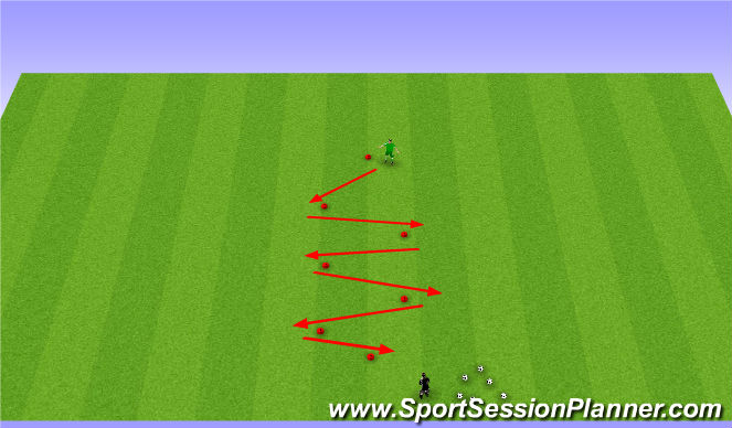 Football/Soccer Session Plan Drill (Colour): Core Skill Part 2