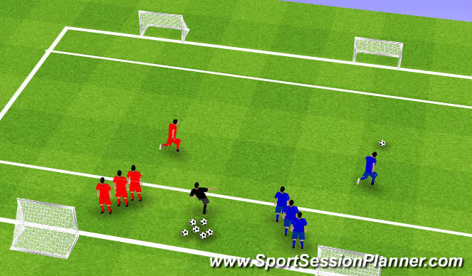 Football/Soccer Session Plan Drill (Colour): Return to Sender