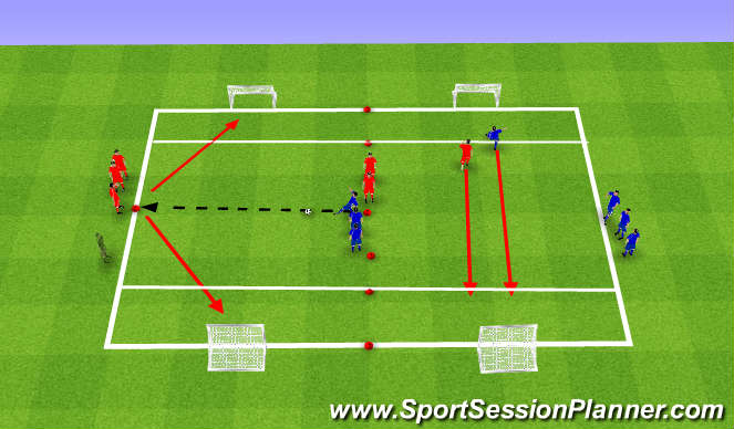 Football/Soccer Session Plan Drill (Colour): Coerver 1v1 with Sprint