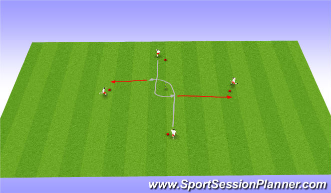 Football/Soccer Session Plan Drill (Colour): Brain-Centered Technical Diamond